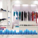 Merenje analitike prodajnog mesta