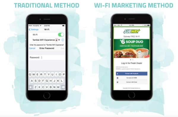 socail wi fi marketing wifi marketing